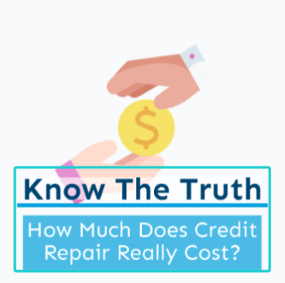 Cartoon image of two hands with a gold coin in the middle wuth the caption How much does credit repair really cost