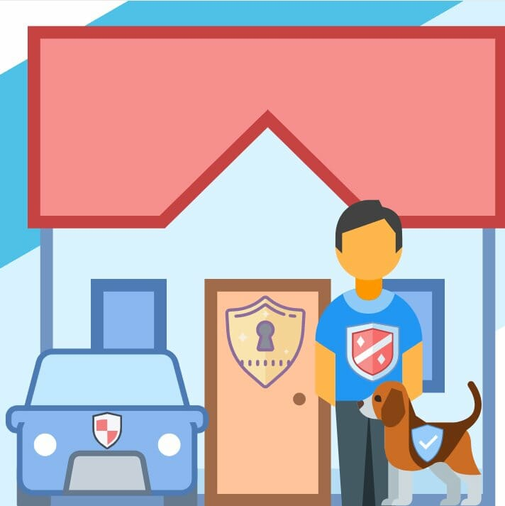 Image of a man, his car, his house and his do all with shields on them representing protection with forming an llc when starting a credit repair business