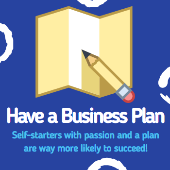 Image of a map describing that when starting a credit repair business you should have a business plan in place