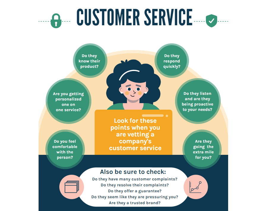 An info-graphic what to look for good customer service when choosing credit repair company